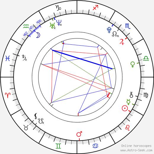 Lee Kaeun astro natal birth chart, Lee Kaeun horoscope, astrology