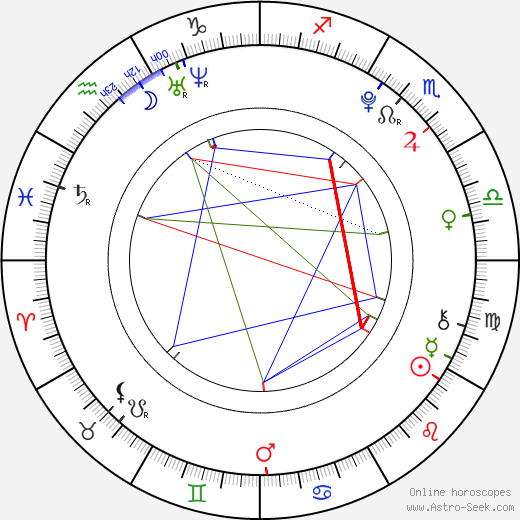Tonda Berger birth chart, Tonda Berger astro natal horoscope, astrology
