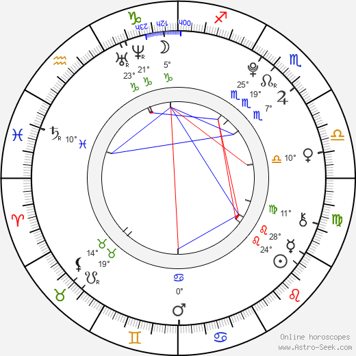 Veronika Stýblová birth chart, biography, wikipedia 2018, 2019