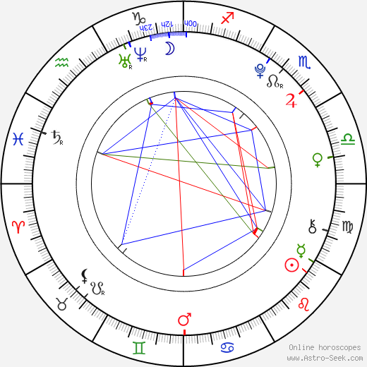 Veronika Stýblová astro natal birth chart, Veronika Stýblová horoscope, astrology
