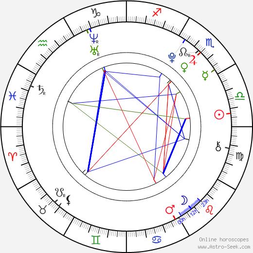 Alexa Melo astro natal birth chart, Alexa Melo horoscope, astrology