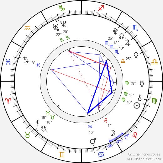 Blake Hightower birth chart, biography, wikipedia 2019, 2020