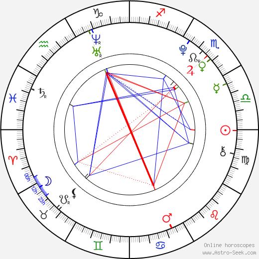 Danielle Van Dam tema natale, oroscopo, Danielle Van Dam oroscopi gratuiti, astrologia