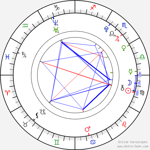 Dominika Myslivcová astro natal birth chart, Dominika Myslivcová horoscope, astrology