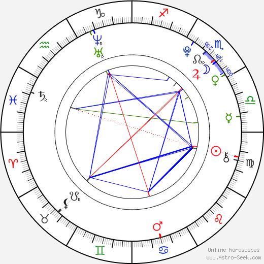 Taylor Ware tema natale, oroscopo, Taylor Ware oroscopi gratuiti, astrologia