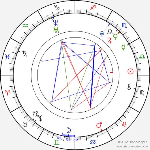 Yeong-chan Kim tema natale, oroscopo, Yeong-chan Kim oroscopi gratuiti, astrologia