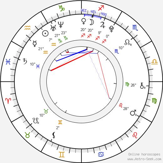Àlex Monner birth chart, biography, wikipedia 2019, 2020