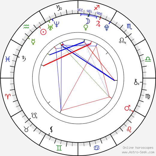 Àlex Monner astro natal birth chart, Àlex Monner horoscope, astrology
