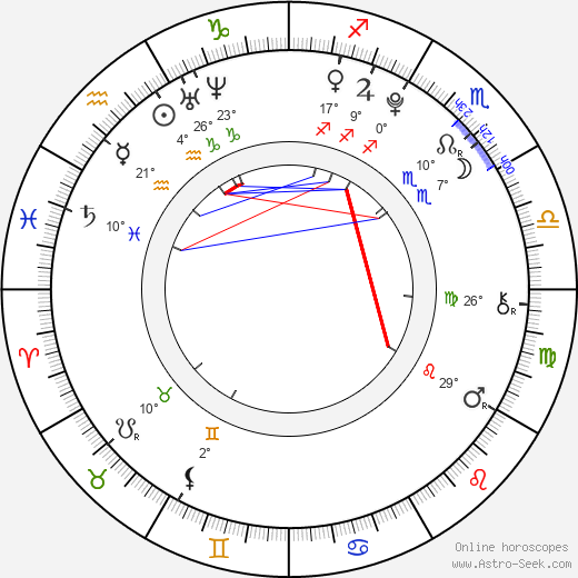 Callan McAuliffe birth chart, biography, wikipedia 2019, 2020