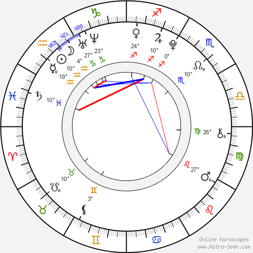 Danielle Campbell birth chart, biography, wikipedia 2019, 2020