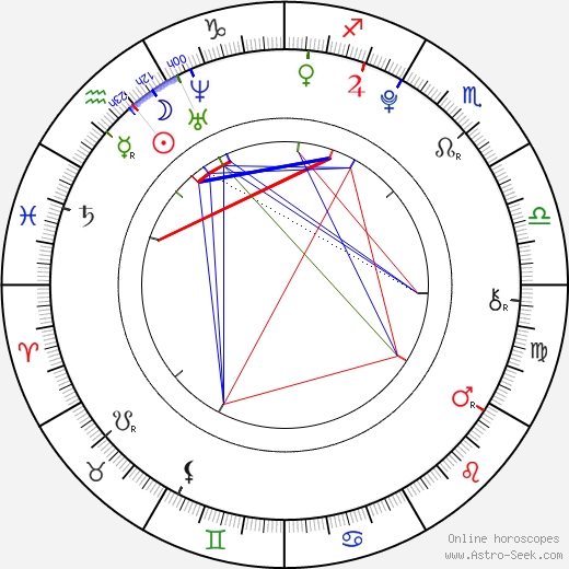 Danielle Campbell astro natal birth chart, Danielle Campbell horoscope, astrology