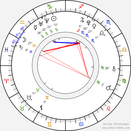 Maddie Hasson birth chart, biography, wikipedia 2018, 2019