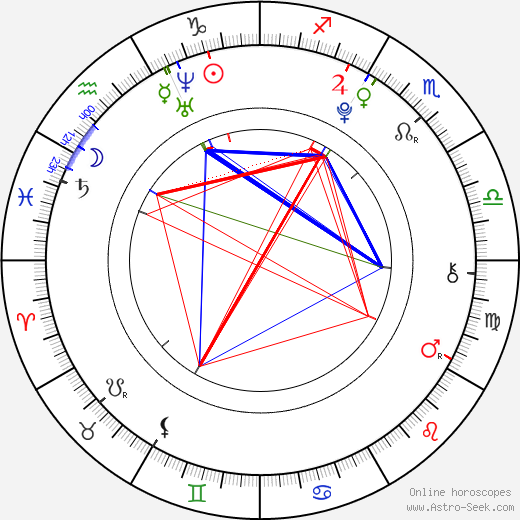 Maddie Hasson astro natal birth chart, Maddie Hasson horoscope, astrology