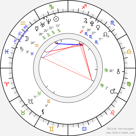 María Isabel birth chart, biography, wikipedia 2018, 2019