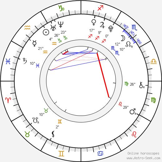Nick Nervies birth chart, biography, wikipedia 2020, 2021