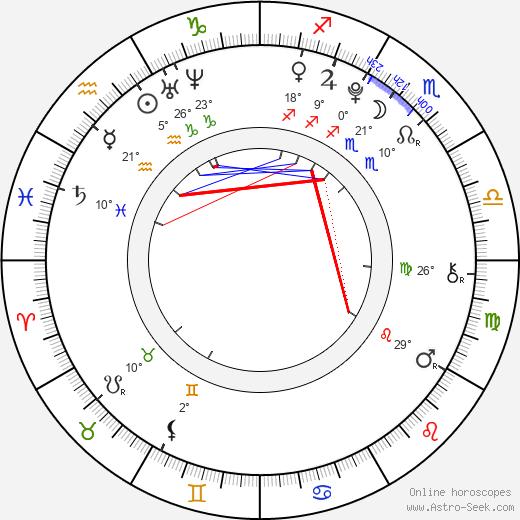 Thomas Cerpentier birth chart, biography, wikipedia 2020, 2021