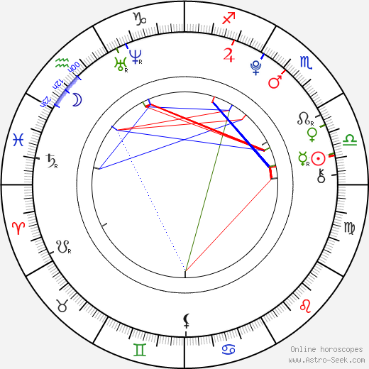 Ambrosia Kelley astro natal birth chart, Ambrosia Kelley horoscope, astrology