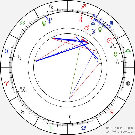 Кончита Кэмпбелл Conchita Campbell день рождения гороскоп, Conchita Campbell Натальная карта онлайн