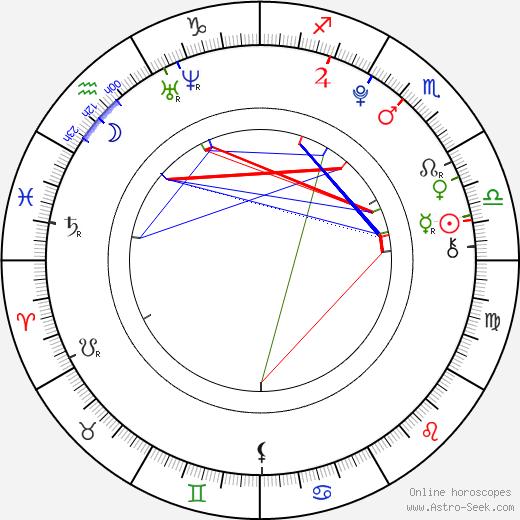 Marc Balaguer tema natale, oroscopo, Marc Balaguer oroscopi gratuiti, astrologia