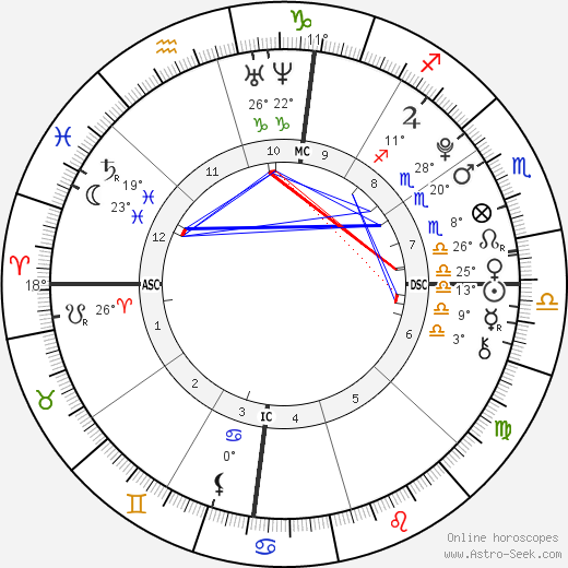 Michael Boxleitner birth chart, biography, wikipedia 2018, 2019