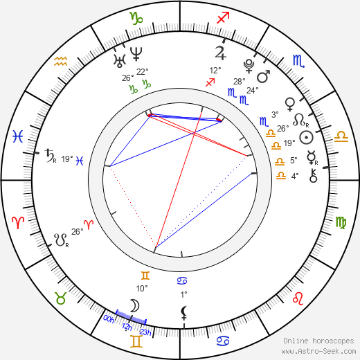 Park Ji Min birth chart, biography, wikipedia 2019, 2020
