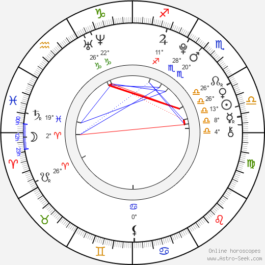 Slade Pearce birth chart, biography, wikipedia 2019, 2020