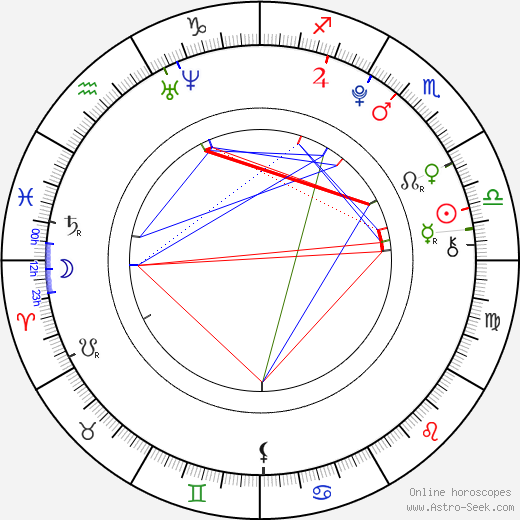 Slade Pearce astro natal birth chart, Slade Pearce horoscope, astrology