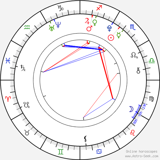 Choi Jonghyun tema natale, oroscopo, Choi Jonghyun oroscopi gratuiti, astrologia