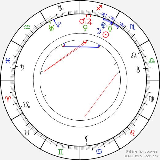 Evie Thompson astro natal birth chart, Evie Thompson horoscope, astrology