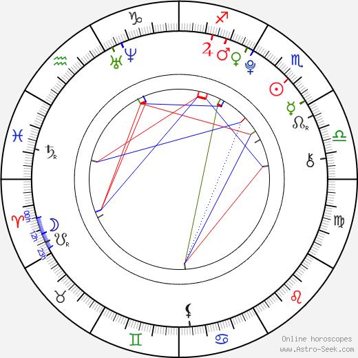 Léo Legrand birth chart, Léo Legrand astro natal horoscope, astrology