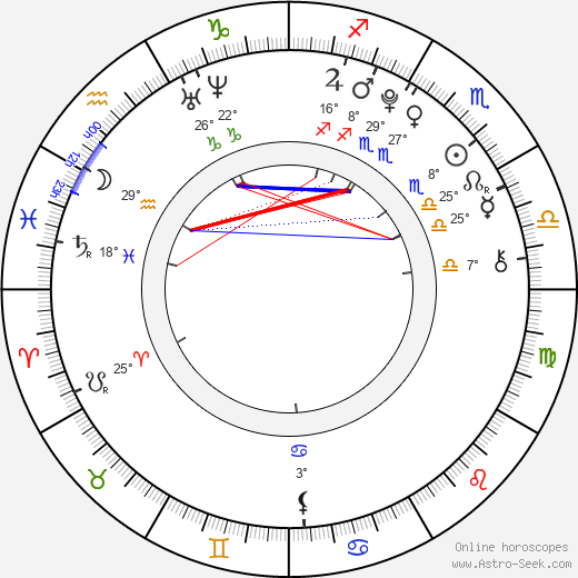 Nick d'Aloisio birth chart, biography, wikipedia 2019, 2020