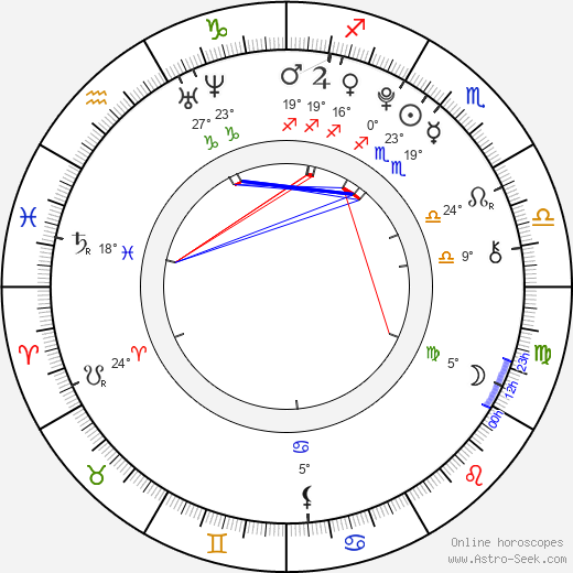 Noah Gray-Cabey birth chart, biography, wikipedia 2018, 2019
