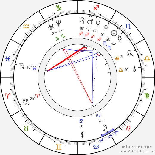 Stella Hudgens tema natale, biography, Biografia da Wikipedia 2019, 2020