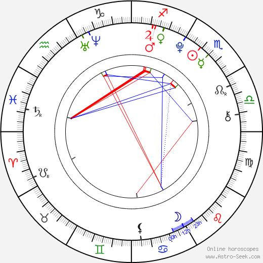 Stella Hudgens tema natale, oroscopo, Stella Hudgens oroscopi gratuiti, astrologia