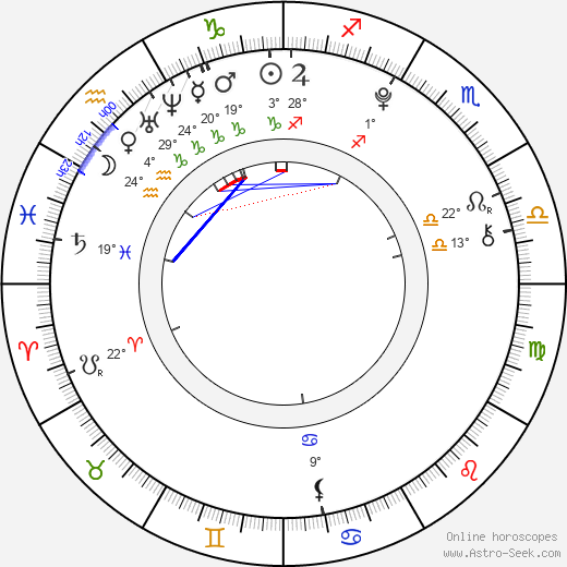 Hailie Jade birth chart, biography, wikipedia 2019, 2020