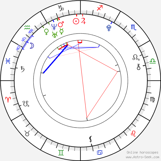 Hailie Jade astro natal birth chart, Hailie Jade horoscope, astrology