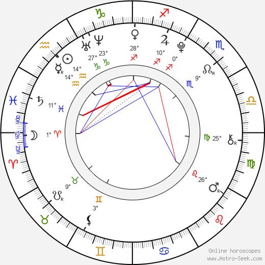 Noah Bernett birth chart, biography, wikipedia 2020, 2021