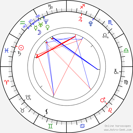 Yoo Changhyun birth chart, Yoo Changhyun astro natal horoscope, astrology