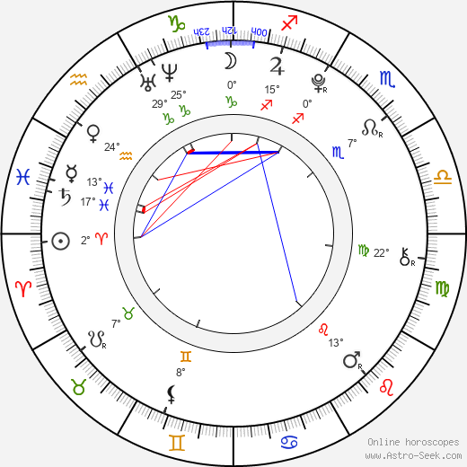 Chrissy Costanza birth chart, biography, wikipedia 2020, 2021