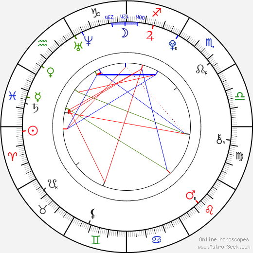 Chrissy Costanza birth chart, Chrissy Costanza astro natal horoscope, astrology
