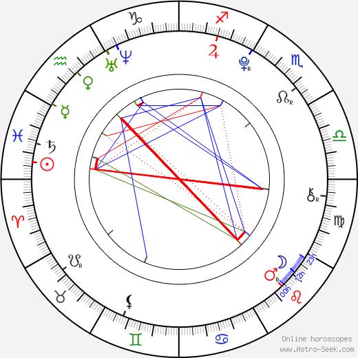 Jin-bin Park birth chart, Jin-bin Park astro natal horoscope, astrology