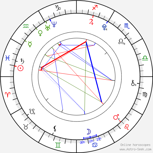 Marko Ognjenovic tema natale, oroscopo, Marko Ognjenovic oroscopi gratuiti, astrologia