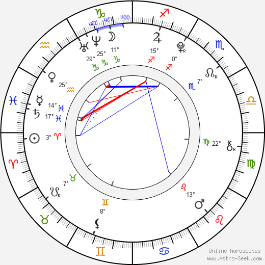 Paolina Biguine birth chart, biography, wikipedia 2019, 2020