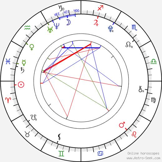 Paolina Biguine birth chart, Paolina Biguine astro natal horoscope, astrology