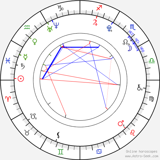Philip Bolden tema natale, oroscopo, Philip Bolden oroscopi gratuiti, astrologia