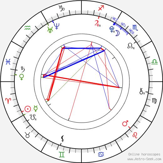 Julianne Binard день рождения гороскоп, Julianne Binard Натальная карта онлайн