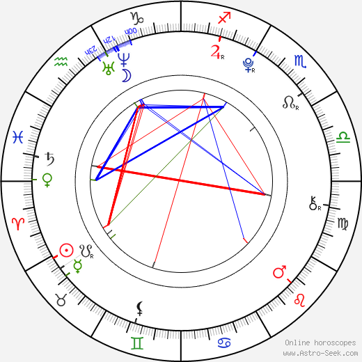 Kristina Meyering astro natal birth chart, Kristina Meyering horoscope, astrology