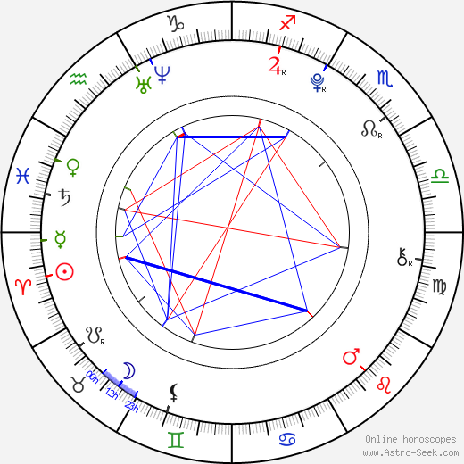 Micayla Johnson tema natale, oroscopo, Micayla Johnson oroscopi gratuiti, astrologia