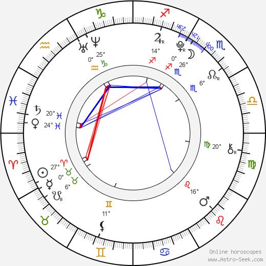 Paulie Litt birth chart, biography, wikipedia 2019, 2020