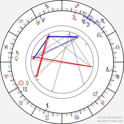 Paulie Litt astro natal birth chart, Paulie Litt horoscope, astrology